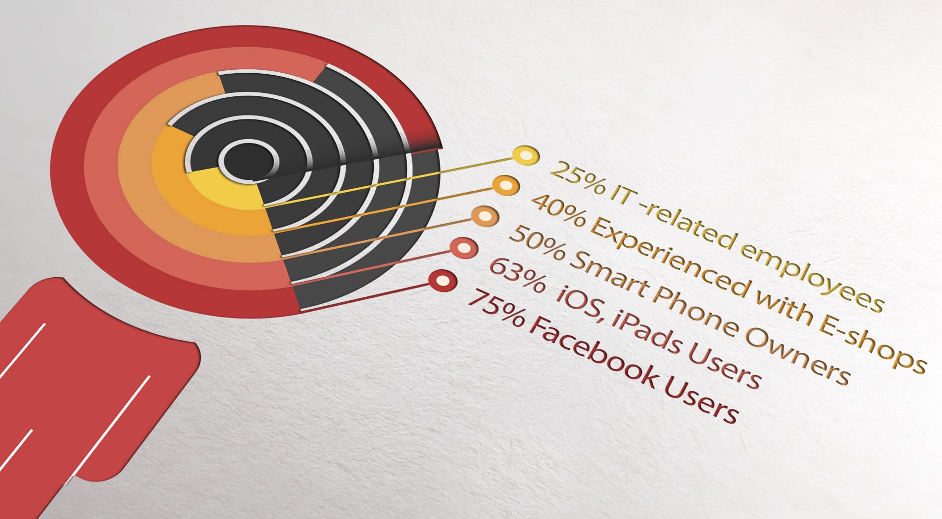 user-interface-design-process