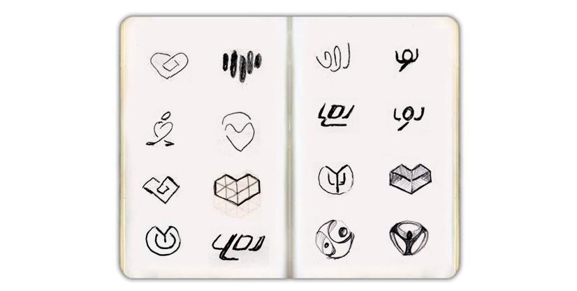 Visual Identity Design Process