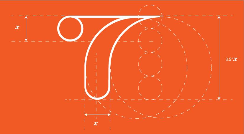 7 rules of branding design